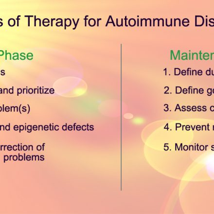 Treating Autoimmune Diseases: Principles of Therapy